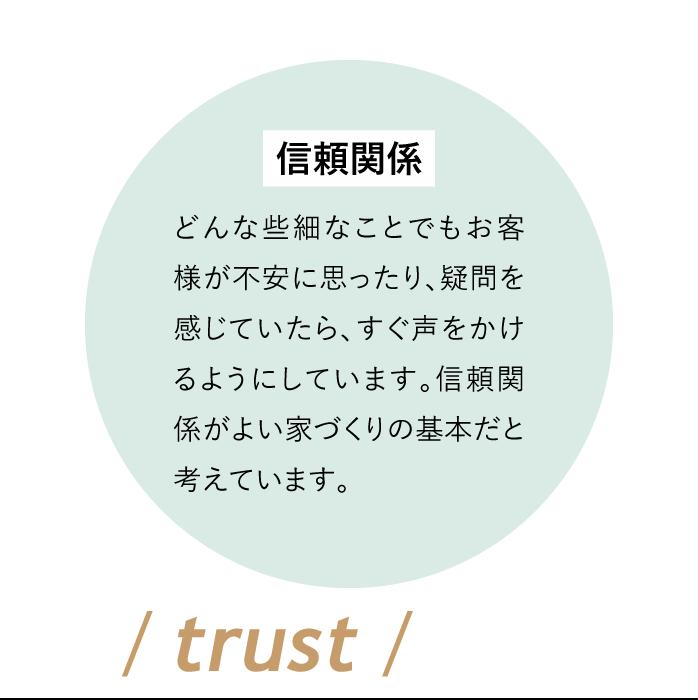 信頼関係 どんな些細なことでもお客様が不安に思ったり、疑問を感じていたら、すぐ声をかけるようにしています。信頼関係がよい家づくりの基本だと考えています。